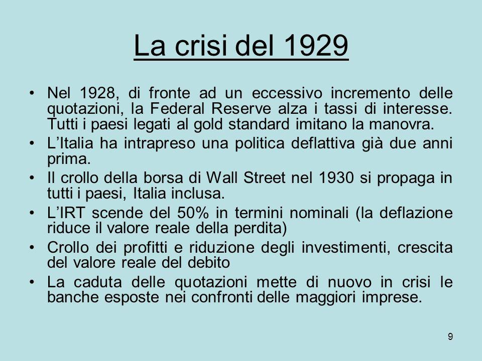 9 La crisi del 1929 Nel 1928, di fronte ad un eccessivo incremento delle quotazioni, la Federal Reserve alza i tassi di interesse. Tutti i paesi legat