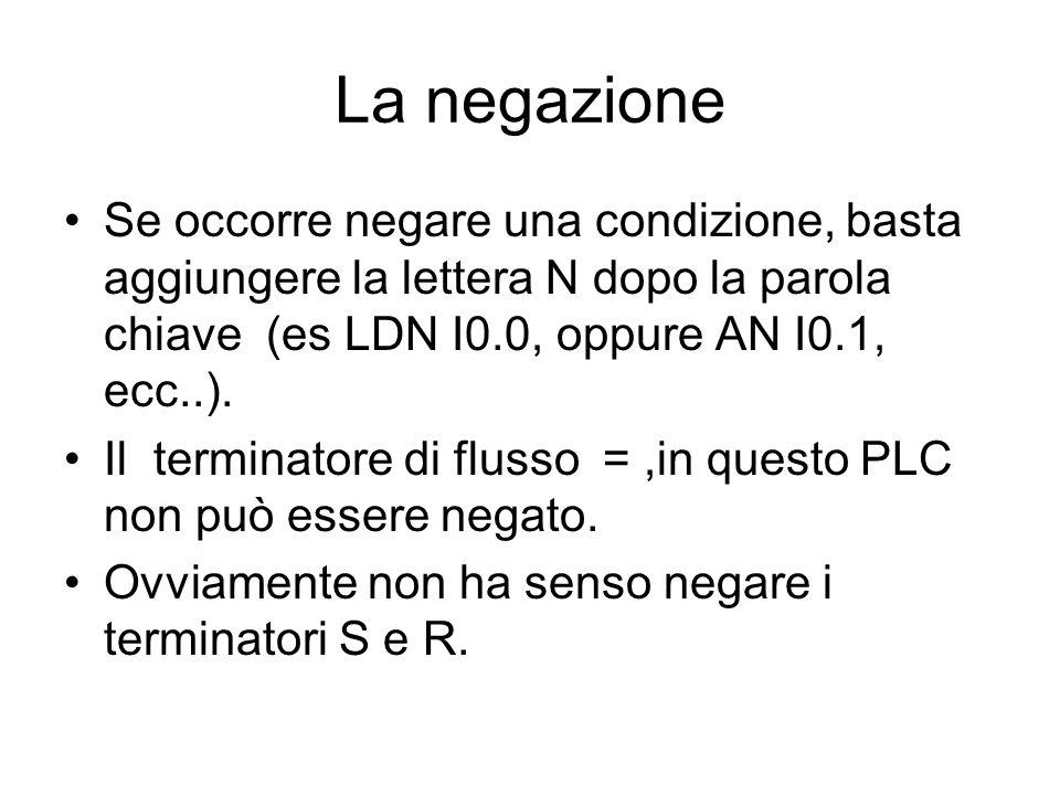 La negazione Se occorre negare una condizione, basta aggiungere la lettera N dopo la parola chiave (es LDN I0.0, oppure AN I0.1, ecc..). Il terminator