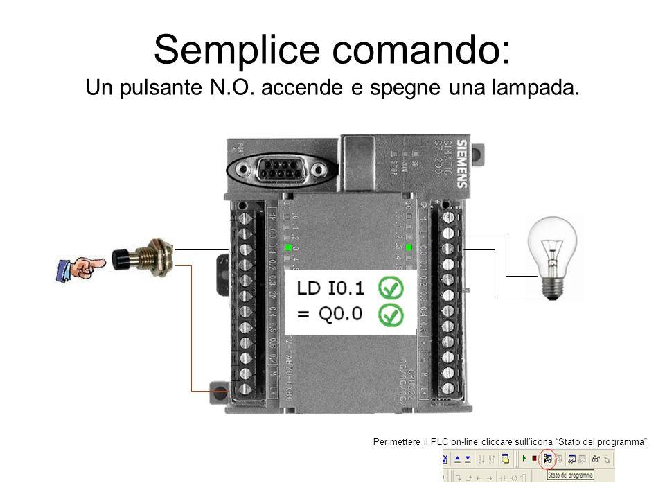 Semplice comando: Un pulsante N.O. accende e spegne una lampada. Per mettere il PLC on-line cliccare sullicona Stato del programma.