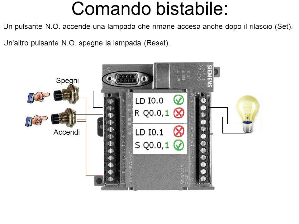 Comando bistabile: Un pulsante N.O. accende una lampada che rimane accesa anche dopo il rilascio (Set). Unaltro pulsante N.O. spegne la lampada (Reset