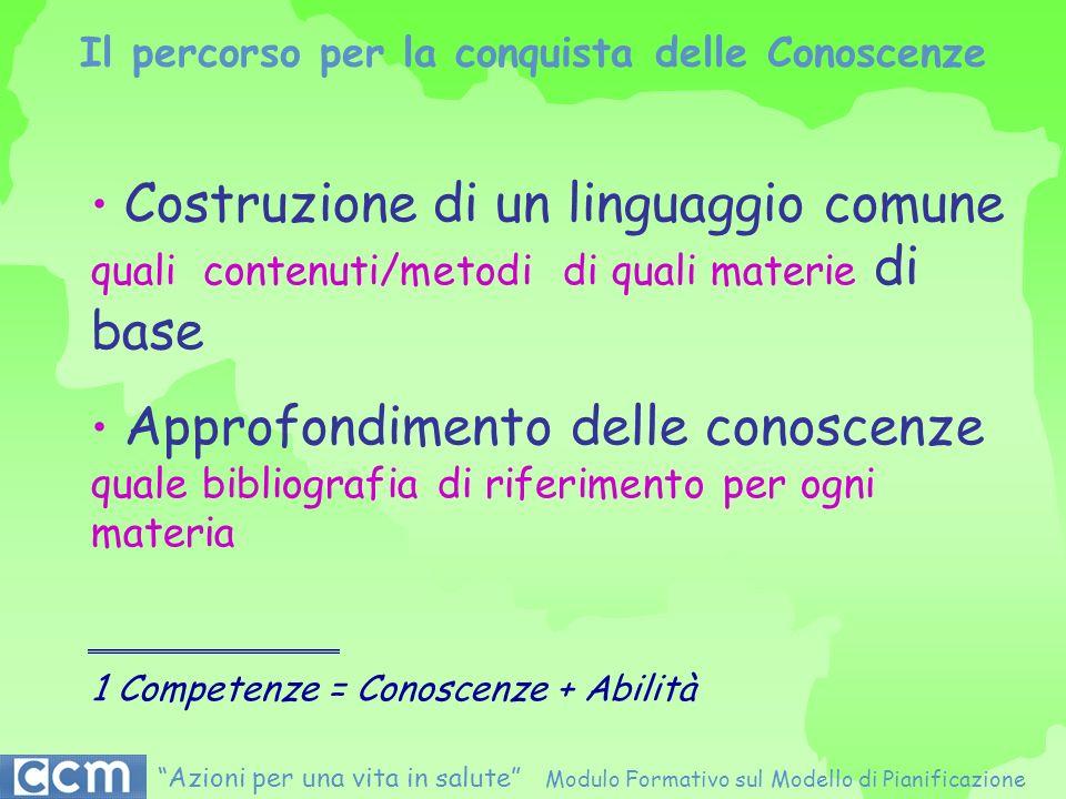 Il percorso per la conquista delle Conoscenze Costruzione di un linguaggio comune quali contenuti/metodi di quali materie di base Approfondimento dell