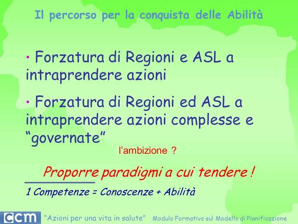 Il percorso per la conquista delle Abilità Forzatura di Regioni e ASL a intraprendere azioni Forzatura di Regioni ed ASL a intraprendere azioni comple