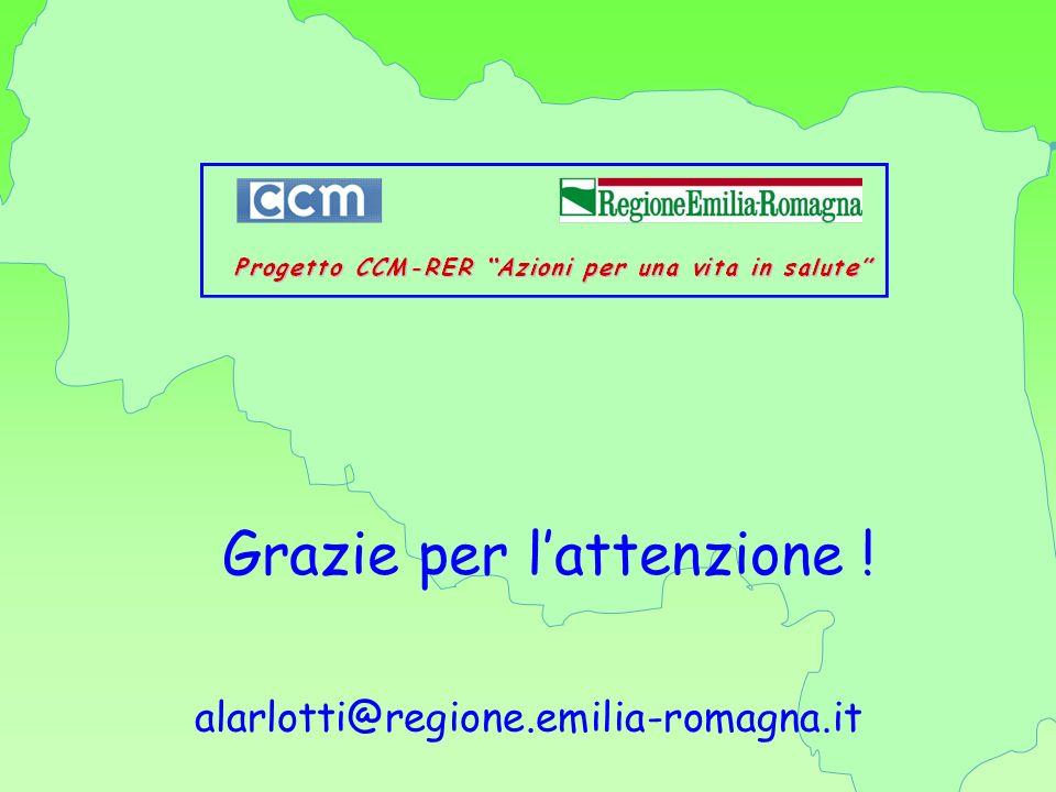 Grazie per lattenzione ! alarlotti@regione.emilia-romagna.it