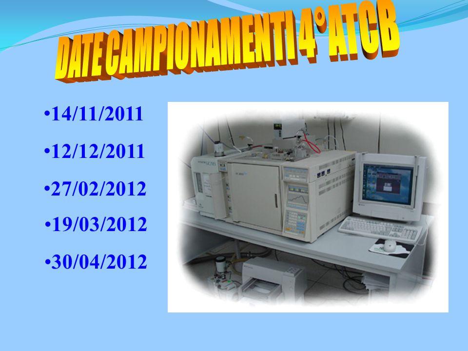 PARAMETRO CAMPIONE Aspetto Colore Odore T °C Misure in situ (aria) T °C Misure H2O pH (-) Misure in situ Ossigeno disciolto mg/l s cm -1 Solidi sospesi Totali mg/l Durezza °F NO 2 - mg l -1 o ppm NH 3 mg l -1 o ppm Briglia 14-11-2011 ORE: 9.20(SERENO) Torbido13117.25.12431.3411.70.22 San Leonardo 14-11- 2011 ORE 10.00(SERENO) Limpido12117.511.23182.215.80.24 Briglia (A) 21-11-2011 ORE : 10.00(SERENO) Limpido16.512.56.5 3493.0512.20.83 San Leonardo (B)21-11- 2012 ORE: 10.30(SERENO) Limpido957.110.72240.0091000 Crete 12-12-2011 ORE : 10.40 (MOLTO NUVOLOSO) Limpido8.547.510.92280.0029.500 Crete 27-02-2012 ORE: 10.00(SERENO) Limpido957.110.92240.0089.800.5 Crete 19-03-2012 ORE:9.30(NUVOLOSO ) Limpido8.547.5112280.01410.1<0.20.5 Crete 7-05-2012 ORE: 10.00(SERENO) Torbido1710.37.37.21523.21200.8 San Leonardo 14-05- 2012 ORE : 11.30(NUVOLOSO) Leggerme nte Torbido 13127.213.82771.61100 CAMPIONAMENTO Zona: Quintaluna