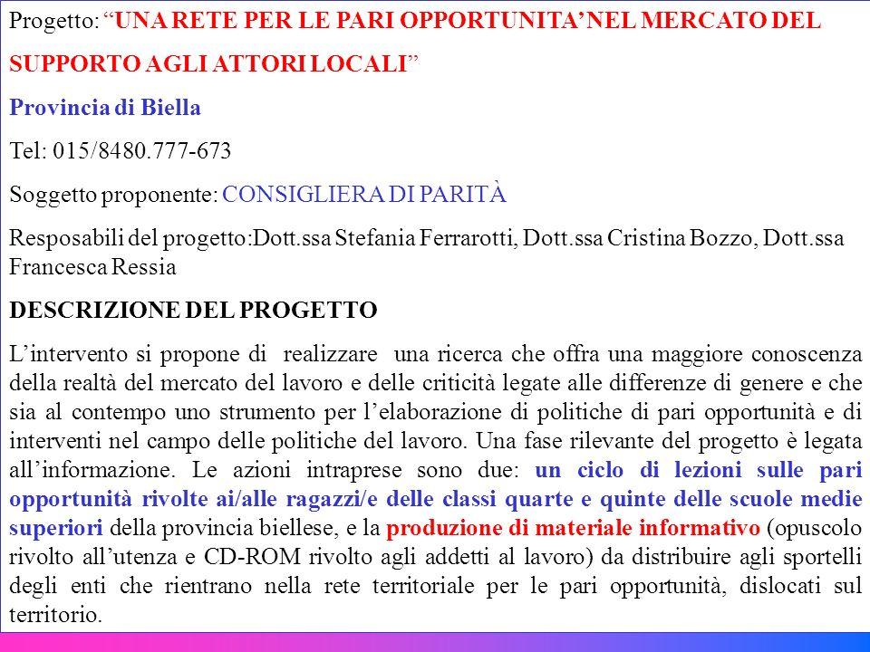 Progetto: UNA RETE PER LE PARI OPPORTUNITA NEL MERCATO DEL SUPPORTO AGLI ATTORI LOCALI Provincia di Biella Tel: 015/8480.777-673 Soggetto proponente: