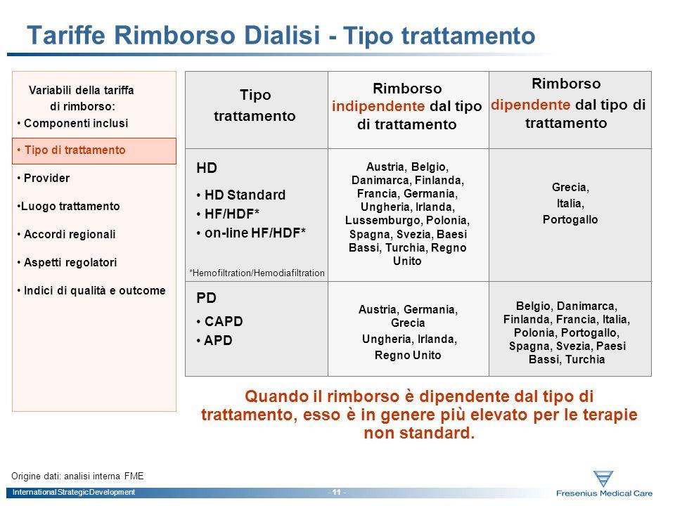 International Strategic Development - 11 - Tariffe Rimborso Dialisi - Tipo trattamento Tipo trattamento Rimborso indipendente dal tipo di trattamento