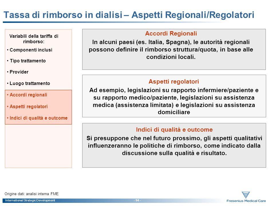 International Strategic Development - 14 - Tassa di rimborso in dialisi – Aspetti Regionali/Regolatori Accordi Regionali In alcuni paesi (es. Italia,