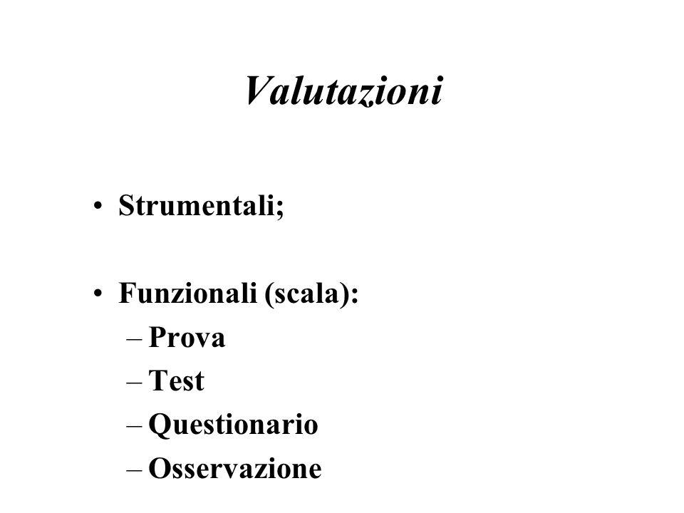 Valutazioni Strumentali; Funzionali (scala): –Prova –Test –Questionario –Osservazione
