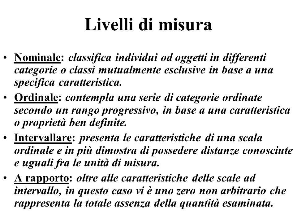 Livelli di misura Nominale: classifica individui od oggetti in differenti categorie o classi mutualmente esclusive in base a una specifica caratterist