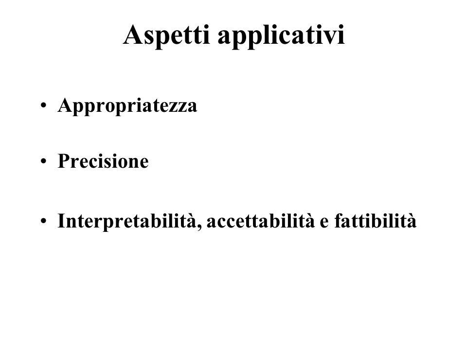 Aspetti applicativi Appropriatezza Precisione Interpretabilità, accettabilità e fattibilità