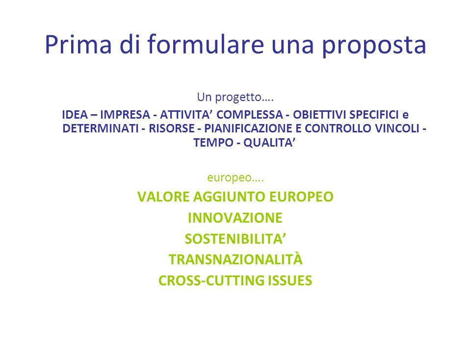 Prima di formulare una proposta Un progetto…. IDEA – IMPRESA - ATTIVITA COMPLESSA - OBIETTIVI SPECIFICI e DETERMINATI - RISORSE - PIANIFICAZIONE E CON