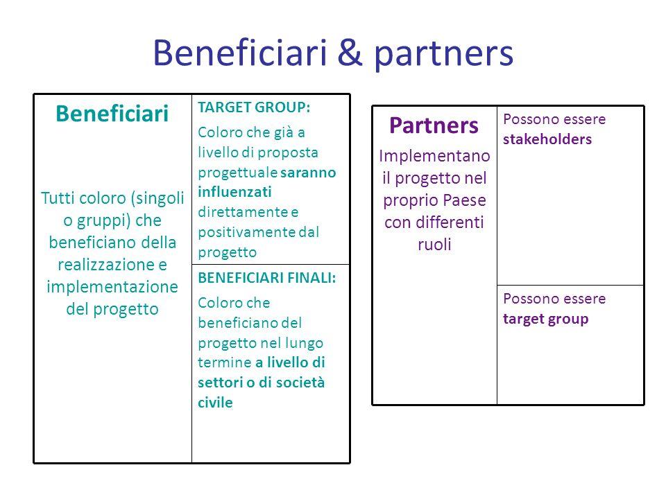 Beneficiari & partners BENEFICIARI FINALI: Coloro che beneficiano del progetto nel lungo termine a livello di settori o di società civile TARGET GROUP