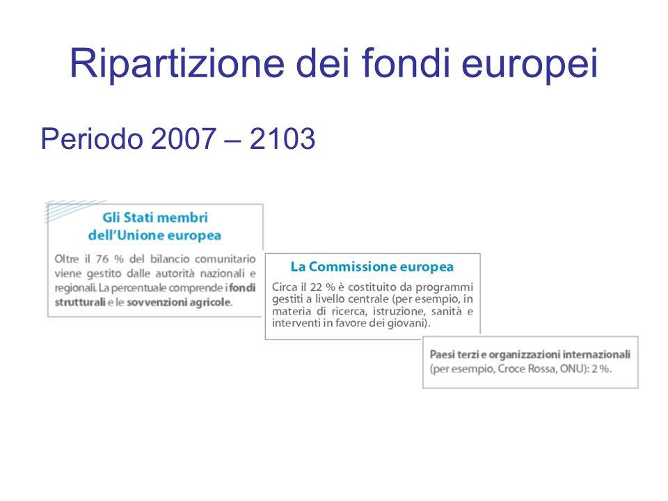 Impostare il progetto Un progetto deve: - Supportare (in minima parte) la politica della Commissione; -Risolvere un problema (relevance) -Essere fattibile in termini di costi/benefici e replicabile -Essere sostenibile