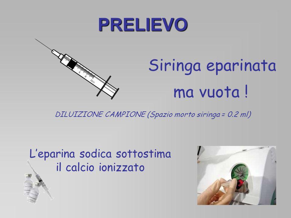 PRELIEVO Siringa eparinata ma vuota ! Leparina sodica sottostima il calcio ionizzato DILUIZIONE CAMPIONE (Spazio morto siringa = 0.2 ml)