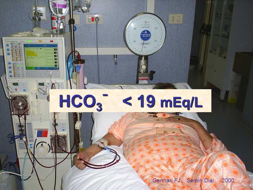 poca dialisi grandi mangiatori troppo RenaGel chi beve troppo obesi gli acuti eccessiva UF HCO 3 - < 19 mEq/L Gennari FJ. Semin Dial 2000