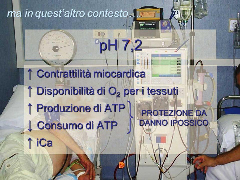 pH 7,2 Contrattilità miocardica Contrattilità miocardica Disponibilità di O 2 per i tessuti Disponibilità di O 2 per i tessuti Produzione di ATP Produ