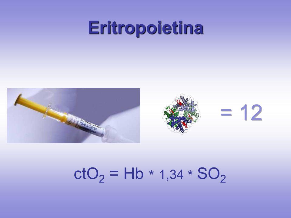 Eritropoietina ctO 2 = Hb * 1,34 * SO 2