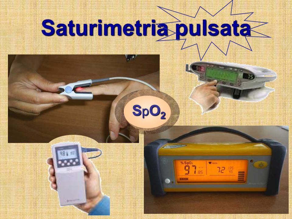 Presenza del polso Frequenza cardiaca Ritmo % ossigenazione Hb Saturimetria pulsata