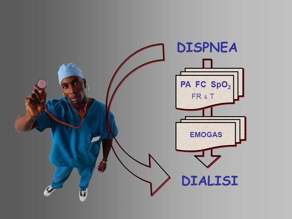 DISPNEA DIALISI PA FC SpO 2 FR & T ELETTROLITI EMOGAS