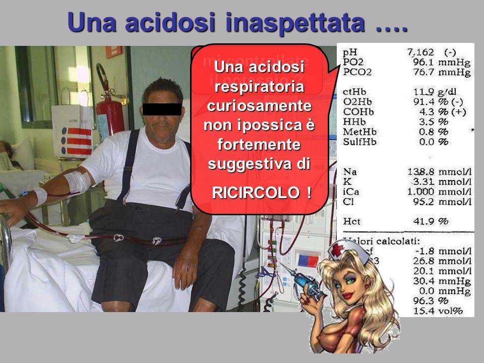 Una acidosi inaspettata …. mi controllate il potassio ? Una acidosi respiratoria curiosamente non ipossica è fortemente suggestiva di RICIRCOLO ! RICI