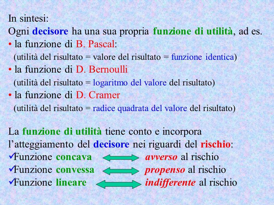 In sintesi: Ogni decisore ha una sua propria funzione di utilità, ad es. la funzione di B. Pascal: (utilità del risultato = valore del risultato = fun