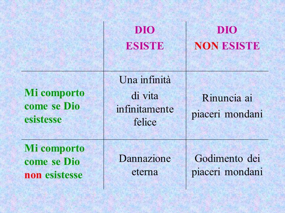 Assegnando probabilità finite ai due stati del mondo: Dio esiste probabilità p Dio non esisteprobabilità 1-p si possono calcolare i risultati attesi (valori medi, media) associati alle due decisioni A e B: Valore atteso (media) della decisione A = + (+ infinito) Valore atteso (media) della decisione B = - (- infinito) Conclusione: Mi conviene comportarmi come se Dio esistesse