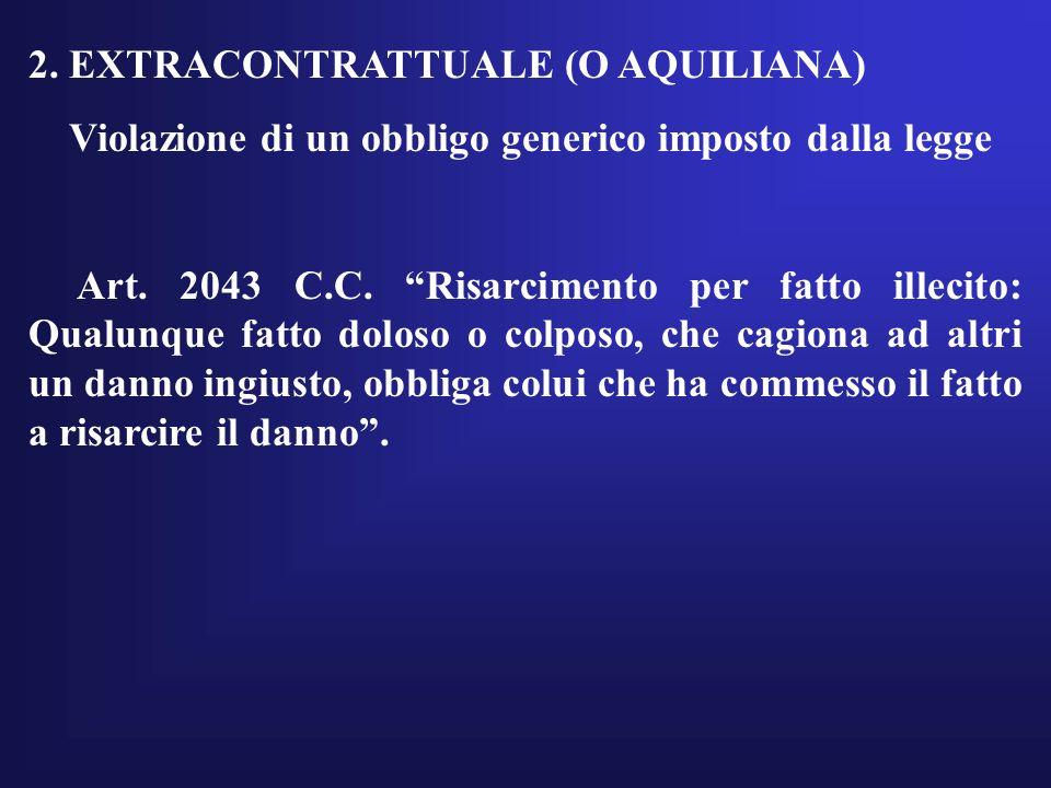 2. EXTRACONTRATTUALE (O AQUILIANA) Violazione di un obbligo generico imposto dalla legge Art. 2043 C.C. Risarcimento per fatto illecito: Qualunque fat
