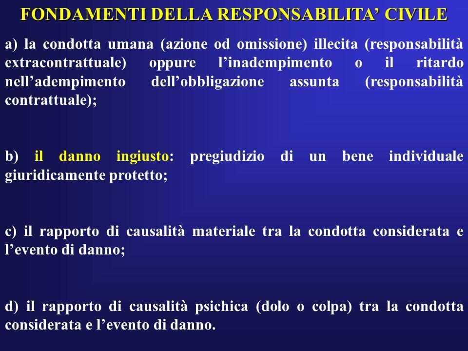 FONDAMENTI DELLA RESPONSABILITA CIVILE a) la condotta umana (azione od omissione) illecita (responsabilità extracontrattuale) oppure linadempimento o