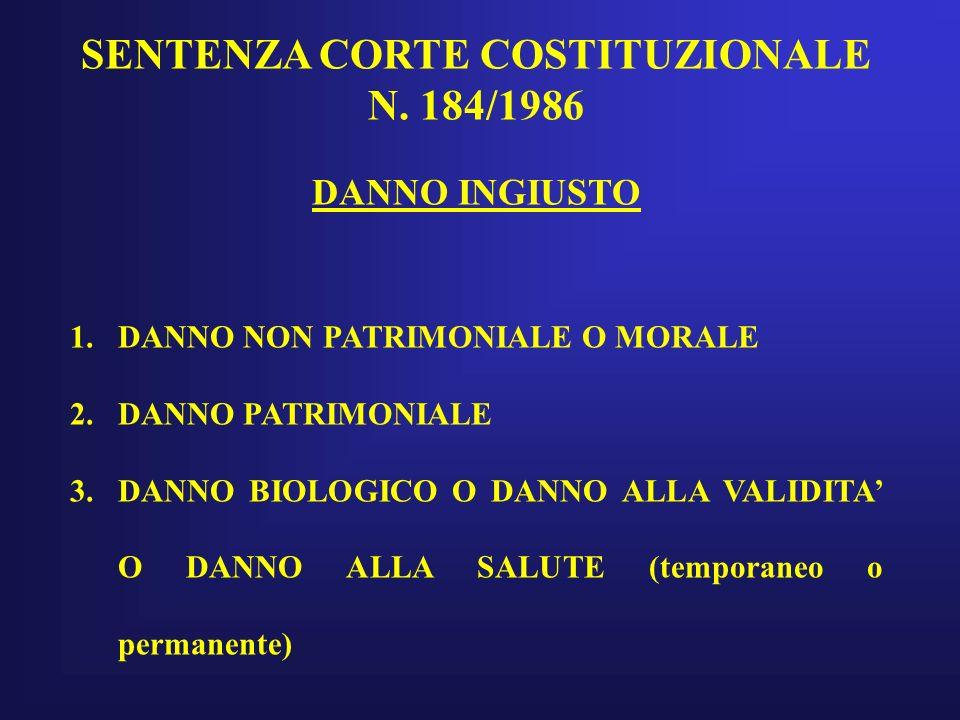 SENTENZA CORTE COSTITUZIONALE N. 184/1986 DANNO INGIUSTO 1.DANNO NON PATRIMONIALE O MORALE 2.DANNO PATRIMONIALE 3.DANNO BIOLOGICO O DANNO ALLA VALIDIT