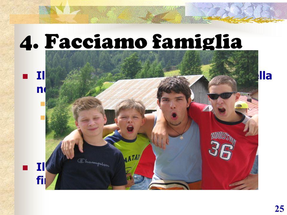 25 4.Facciamo famiglia Il ragazzo legge Dio nella nostra vita,nella nostra famiglia.