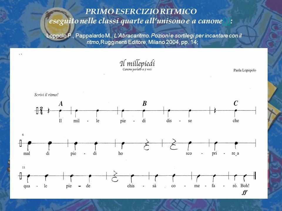 PRIMO ESERCIZIO RITMICO eseguito nelle classi quarte allunisono e a canone[i]: [i] Loppolo P., Pappalardo M., LAbracaritmo. Pozioni e sortilegi per in