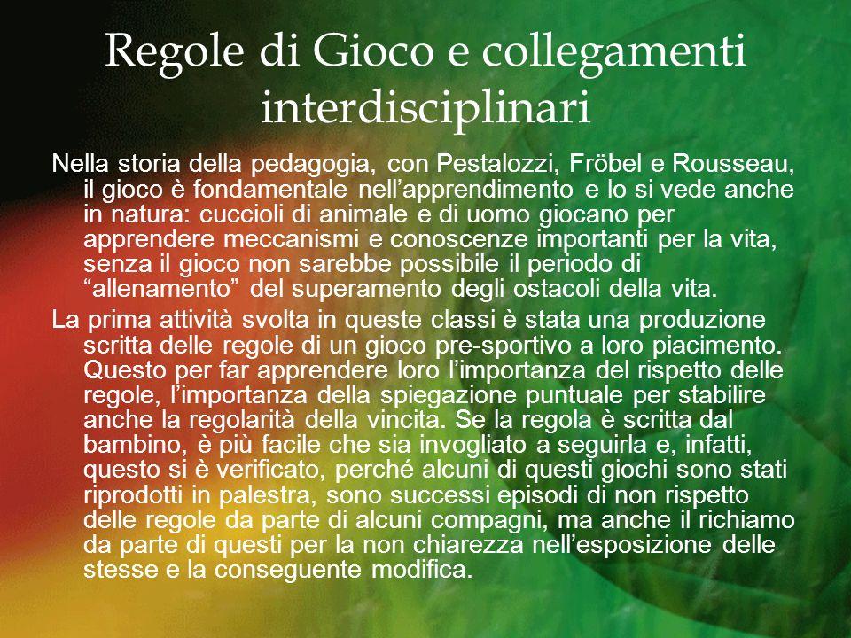 Regole di Gioco e collegamenti interdisciplinari Nella storia della pedagogia, con Pestalozzi, Fröbel e Rousseau, il gioco è fondamentale nellapprendi