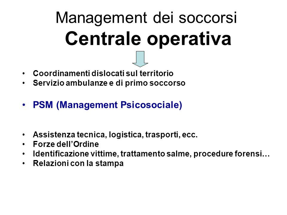Management dei soccorsi Centrale operativa Coordinamenti dislocati sul territorio Servizio ambulanze e di primo soccorso PSM (Management Psicosociale) Assistenza tecnica, logistica, trasporti, ecc.
