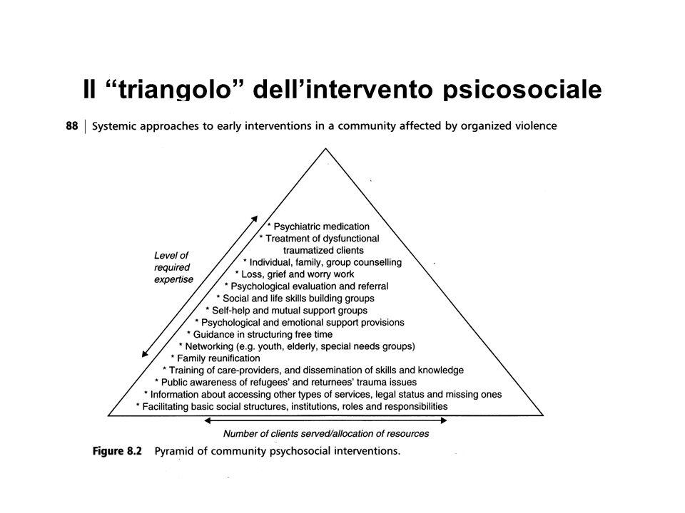 Il triangolo dellintervento psicosociale