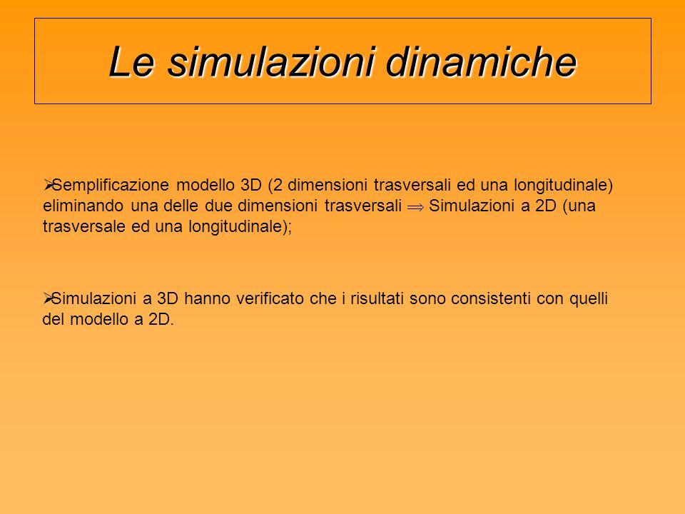 Le simulazioni dinamiche Semplificazione modello 3D (2 dimensioni trasversali ed una longitudinale) eliminando una delle due dimensioni trasversali Simulazioni a 2D (una trasversale ed una longitudinale); Simulazioni a 3D hanno verificato che i risultati sono consistenti con quelli del modello a 2D.