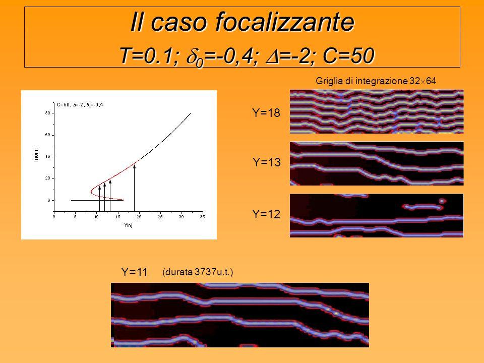 Il caso focalizzante T=0.1; 0 =-0,4; =-2; C=50 Y=18 Y=13 Y=12 Y=11 Griglia di integrazione 32 64 (durata 3737u.t.)