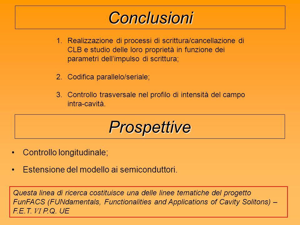 Conclusioni 1.Realizzazione di processi di scrittura/cancellazione di CLB e studio delle loro proprietà in funzione dei parametri dellimpulso di scrittura; 2.Codifica parallelo/seriale; 3.Controllo trasversale nel profilo di intensità del campo intra-cavità.