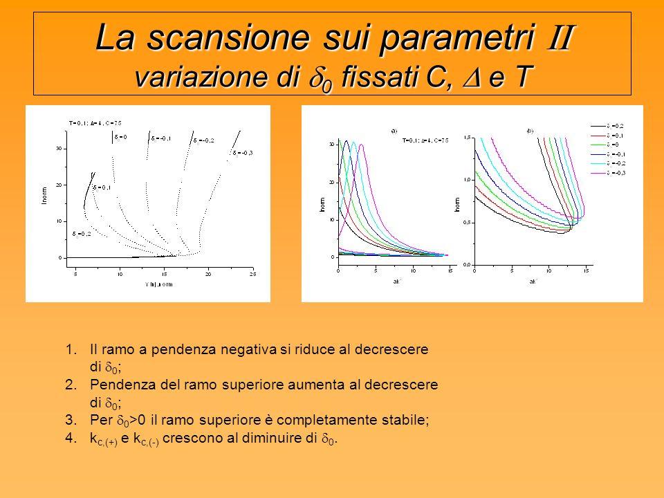 La scansione sui parametri variazione di 0 fissati C, e T 1.Il ramo a pendenza negativa si riduce al decrescere di 0 ; 2.Pendenza del ramo superiore aumenta al decrescere di 0 ; 3.Per 0 >0 il ramo superiore è completamente stabile; 4.k c,(+) e k c,(-) crescono al diminuire di 0.