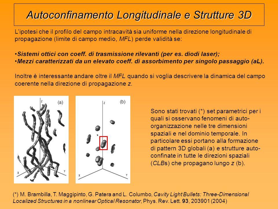 Autoconfinamento Longitudinale e Strutture 3D Lipotesi che il profilo del campo intracavità sia uniforme nella direzione longitudinale di propagazione (limite di campo medio, MFL) perde validità se: Sistemi ottici con coeff.