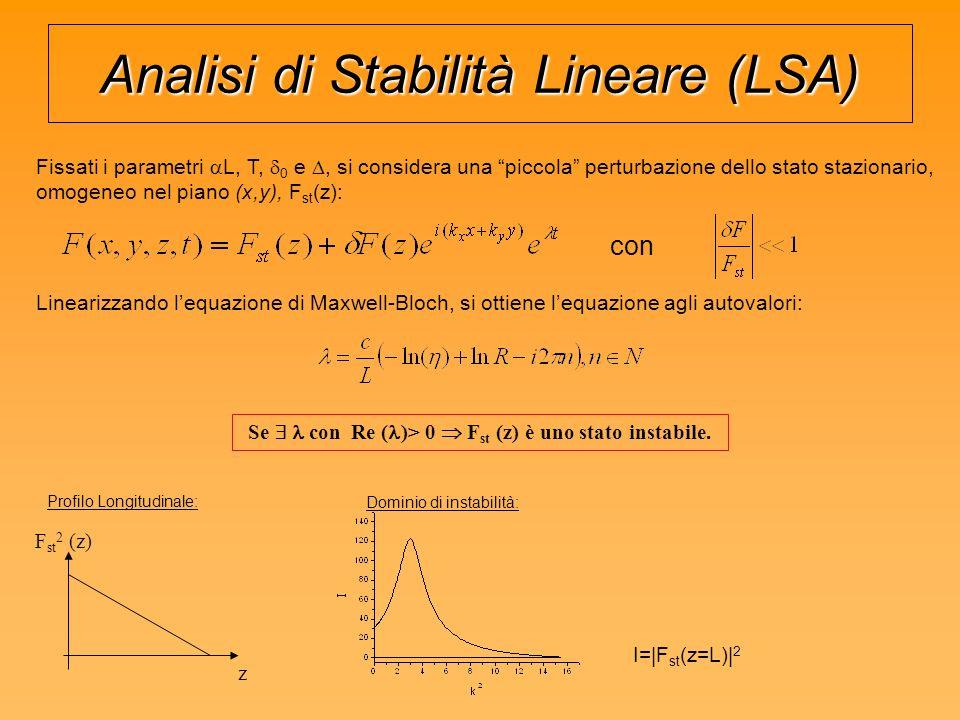 Analisi di Stabilità Lineare (LSA) Fissati i parametri L, T, 0 e, si considera una piccola perturbazione dello stato stazionario, omogeneo nel piano (x,y), F st (z): con Linearizzando lequazione di Maxwell-Bloch, si ottiene lequazione agli autovalori: Se con Re ( )> 0 F st (z) è uno stato instabile.