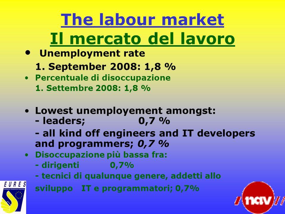The labour market Il mercato del lavoro Unemployment rate 1. September 2008: 1,8 % Percentuale di disoccupazione 1. Settembre 2008: 1,8 % Lowest unemp