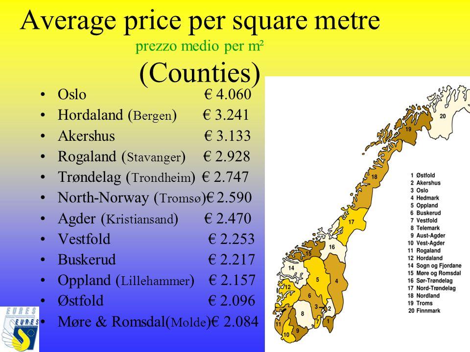 Average price per square metre prezzo medio per m² (Counties) Oslo 4.060 Hordaland ( Bergen ) 3.241 Akershus 3.133 Rogaland ( Stavanger ) 2.928 Trønde