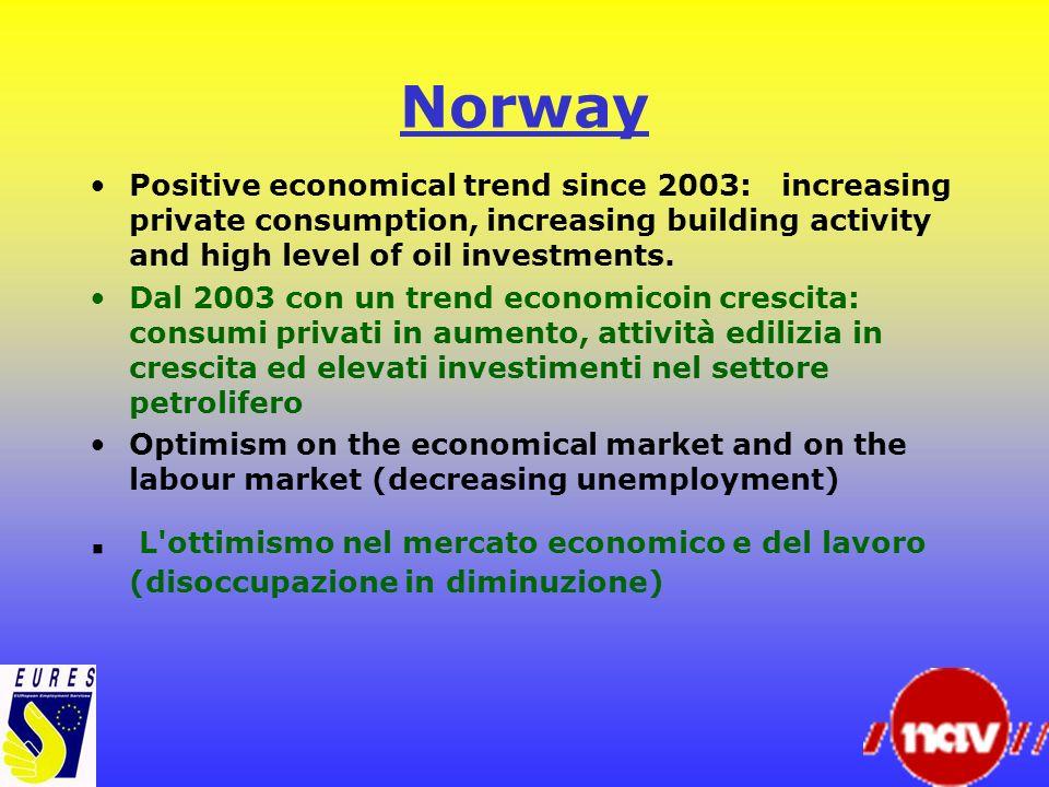 Tax - Tasse Work in Norway = Pay tax to Norway Lavoro in Norvegia = Pagamento tasse in Norvegia 10 % off income tax free (10% dellintroito esente da tasse) - e.g: earn 300.000, then 30.000 is tax-free - es.: guadagni 300.000, allora 30.000 è esente (2 first years for foreigners) (i primi 2 anni per gli stranieri) Normal tax 33 % per month (tasse normali 33%/mese) - June is tax-free (Giugno esente tasse) - December is half tax-free (Dicembre 50% esente tasse) = ca 25 % tax each year = circa 25% tasseogni anno