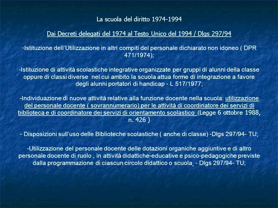 La scuola del diritto 1974-1994 Dai Decreti delegati del 1974 al Testo Unico del 1994 / Dlgs 297/94 - Istituzione dellUtilizzazione in altri compiti d