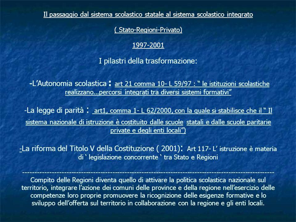 La scuola azienda e La persecuzione degli improduttivi - Legge finanziaria 2003, N.