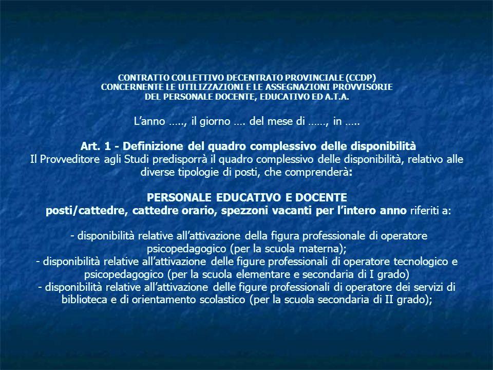 Legge 440 – Il Finanziamento che non cè più- La Gelmini ha presentato lo Schema della Direttiva per lindividuazione degli interventi prioritari per la ripartizione delle somme ai sensi dellarticolo 2 della legge 18 dicembre 1997 n.