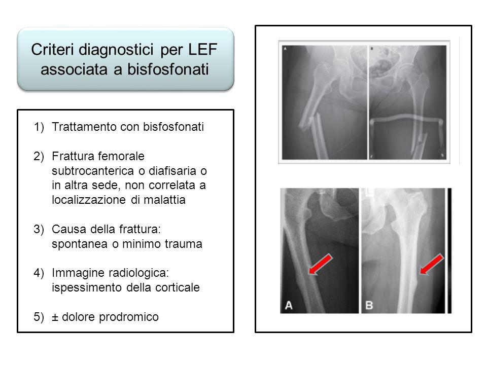Criteri diagnostici per LEF associata a bisfosfonati 1)Trattamento con bisfosfonati 2)Frattura femorale subtrocanterica o diafisaria o in altra sede,