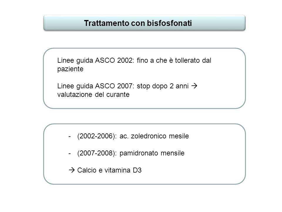 -(2002-2006): ac. zoledronico mesile -(2007-2008): pamidronato mensile Calcio e vitamina D3 Trattamento con bisfosfonati Linee guida ASCO 2002: fino a