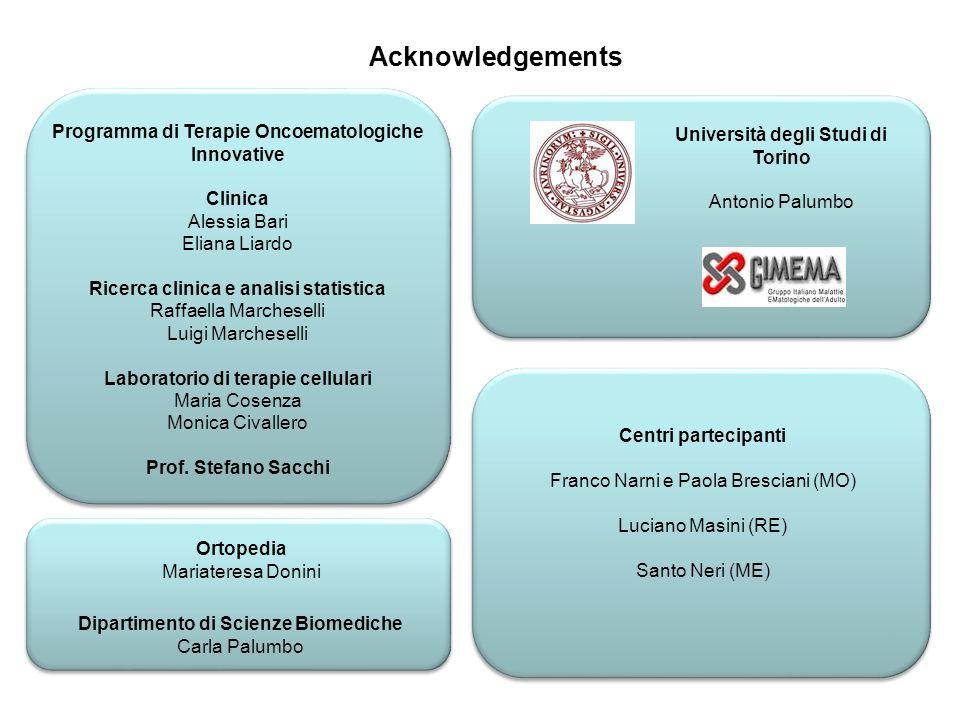 Acknowledgements Programma di Terapie Oncoematologiche Innovative Clinica Alessia Bari Eliana Liardo Ricerca clinica e analisi statistica Raffaella Ma