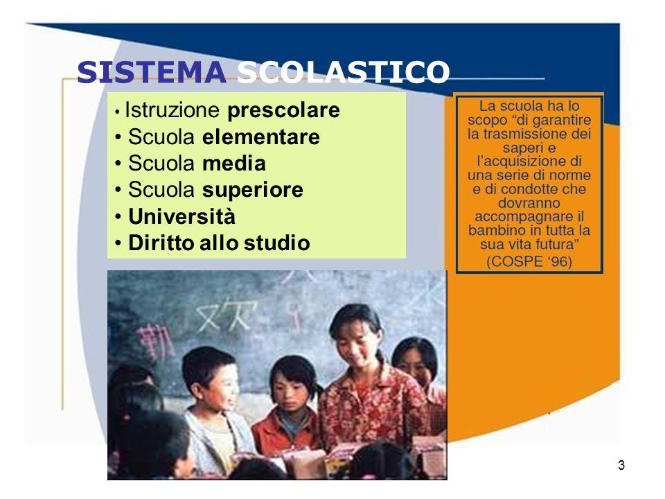 Mario Fraccaro3 SISTEMA SCOLASTICO Istruzione prescolare Scuola elementare Scuola media Scuola superiore Università Diritto allo studio